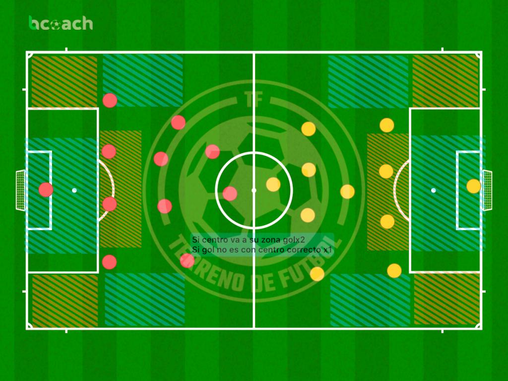 11x11-centros-laterales-terreno-de-futbol