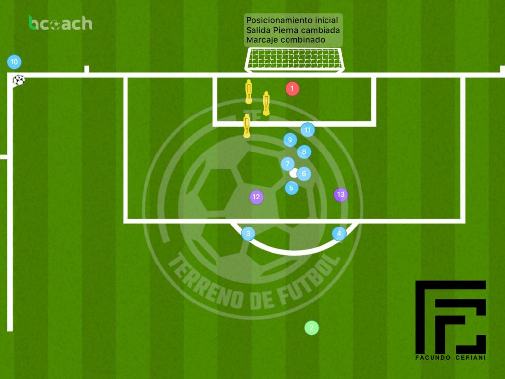 2_Corner_Nastic_vs_BarcelonaB