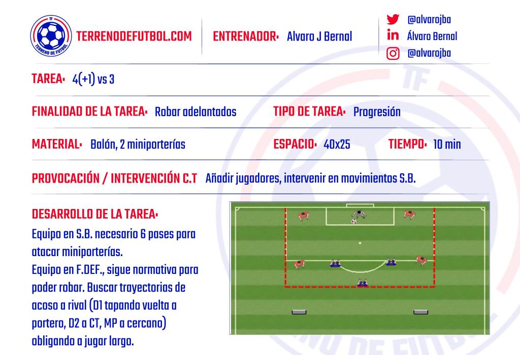 01_Alvaro_1-4-4-2 pres alto